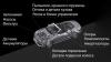 Автозапчасти с доставкой по всей Украине в интернет-магазине АВТОПанда
