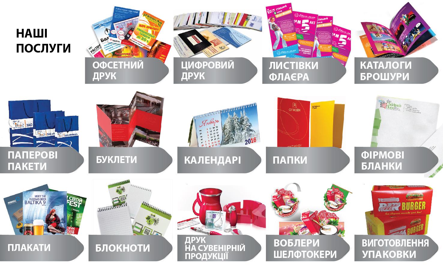 Друк листівок, каталогів і флаєрів. Друкарня в Києві., зображення 1
