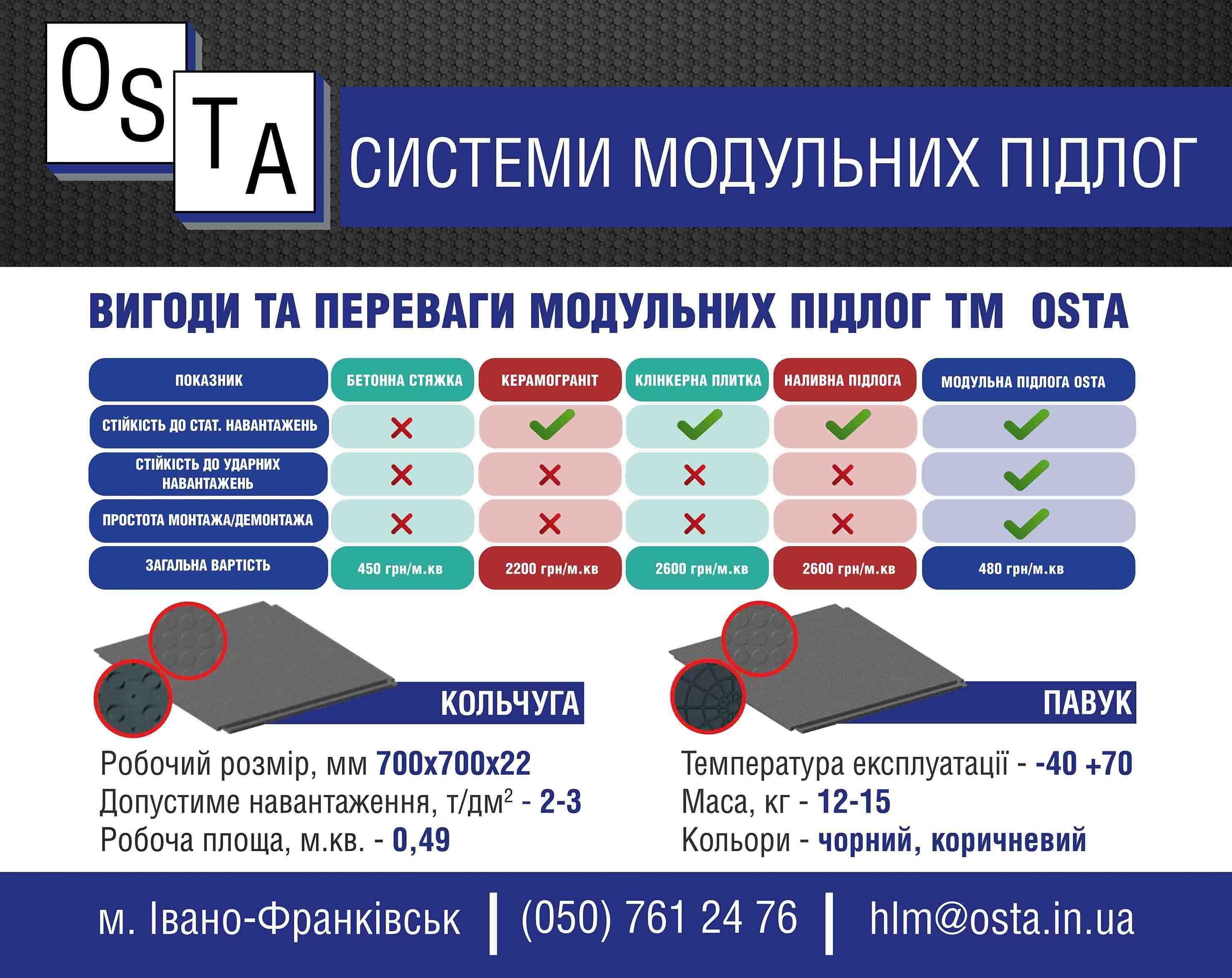 Система Модульної підлоги з ПВХ до 20 т, зображення 1