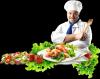 Шеф-кухар, вакансія