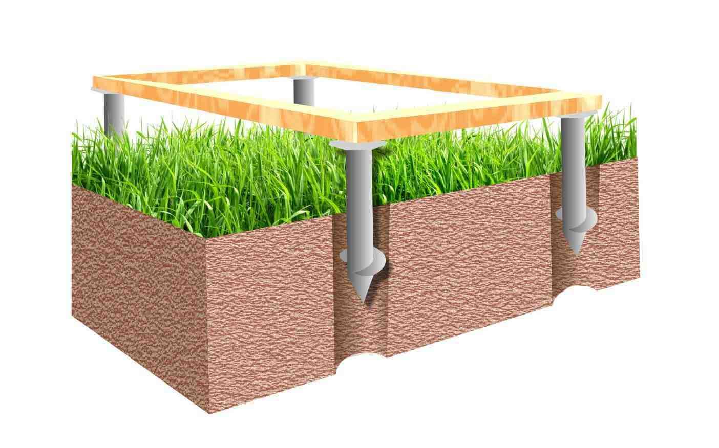 Фундамент на гвинтових палях., зображення 1
